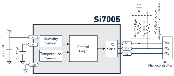 Silicon Labs: Si7005 Block Diagram