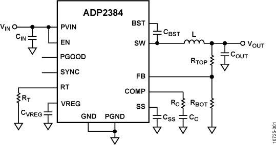 ADI-ADP-2384-86