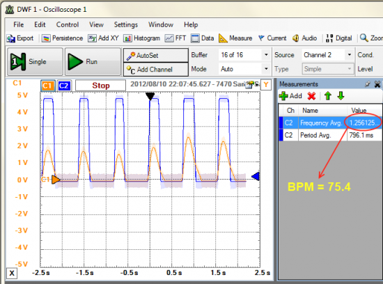 Output waveforms from the two LPF stages. Blue signal is from the second stage. (Click to enlarge)