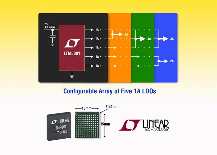 Linear Technology - LTM8001