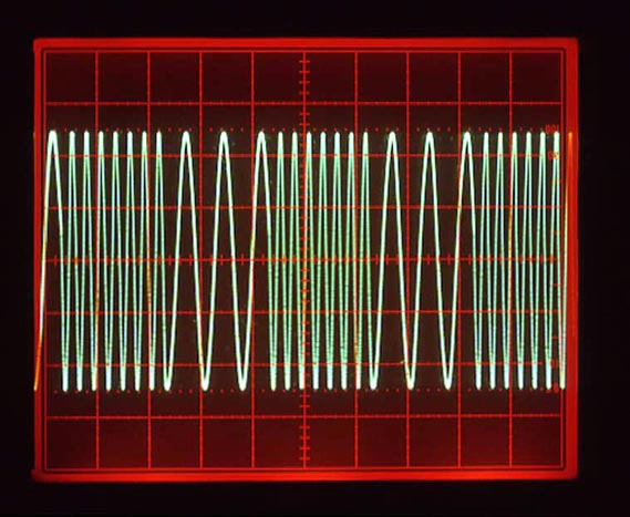 Frequency shift keying of sine wave