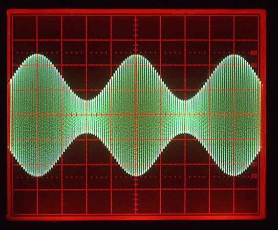 Amplitude modulation of sine by sine