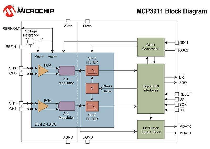 MCP3911 Block Diagram.