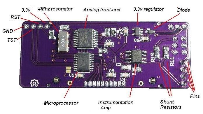 PowerScope Component Placement.