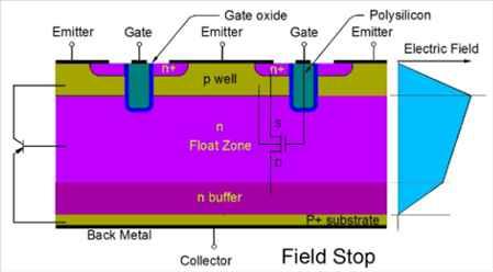 Field Stop IGBT Diagram