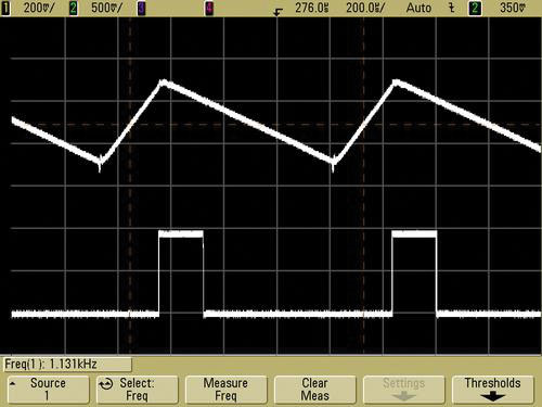 Gnat-power sawtooth oscillator works on low supply voltages