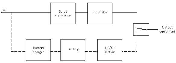 Standby UPS schematic