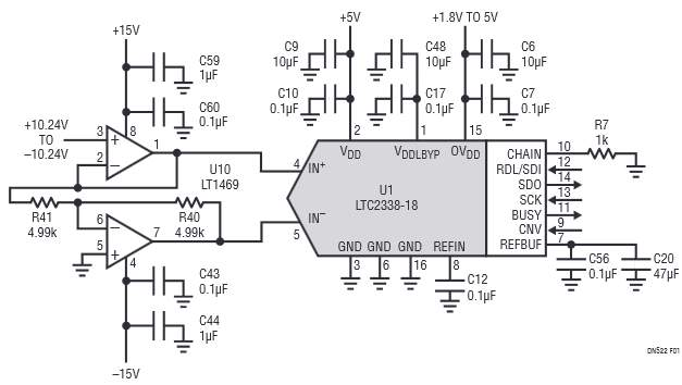 Single-Ended to Differential Driver for LTC2338 18-Bit SAR ADC with a ±10.24 V Input Range