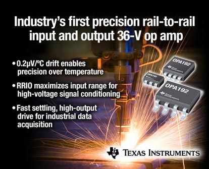 Texas Instruments - OPA192