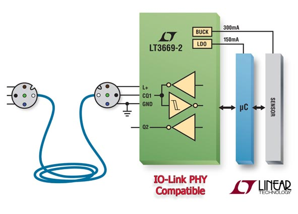 IO-Link Transceiver Includes Integrated Step-Down Regulator & LDO