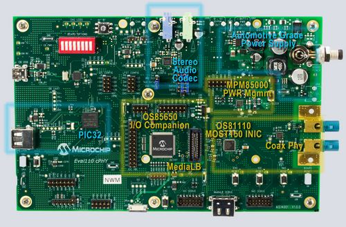 Microchip OS81110 cPhy Evaluation Board (B20002)