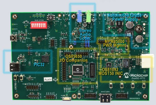 Microchip OS81092 ePhy Evaluation Board (B20003)