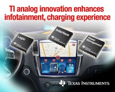 TI analog innovation enhances in-vehicle infotainment and charging experience