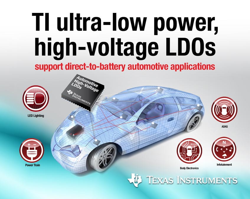 TI introduces ultra-low quiescent current, high-voltage LDOs for direct-to-battery automotive applications