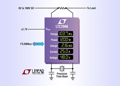 0V to 100V, 1% Accurate Energy Monitor Has 12-Bit Output