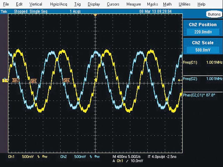 Circuit Generates High-Frequency Sine/Cosine Waves From Square-Wave Input