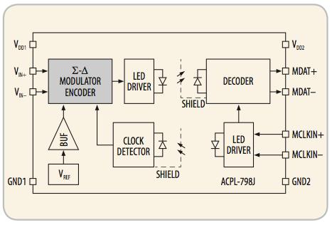 ACPL-798J block Diagram.