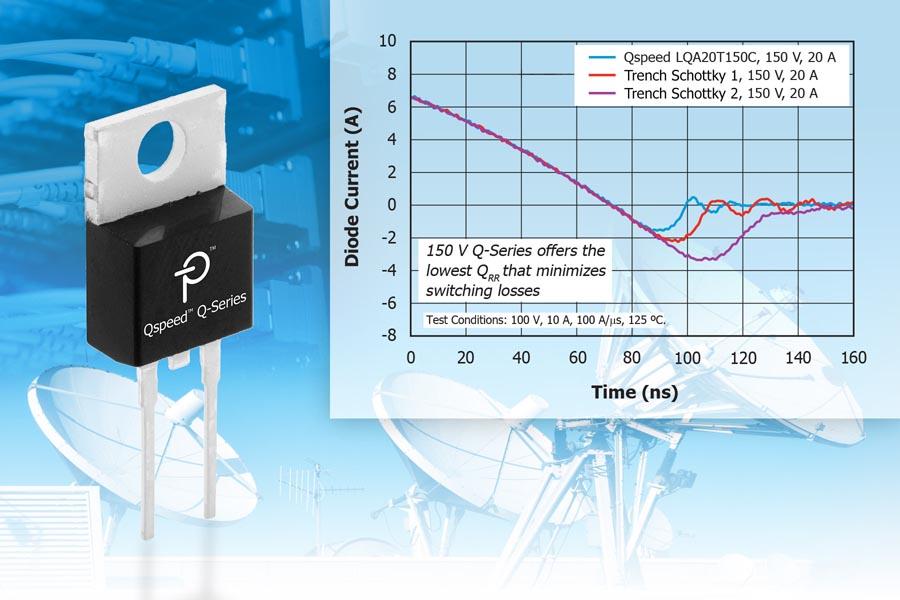 Power Integrations - LQA150