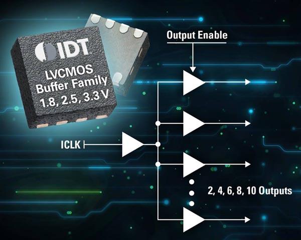 IDT - 5PB11xx