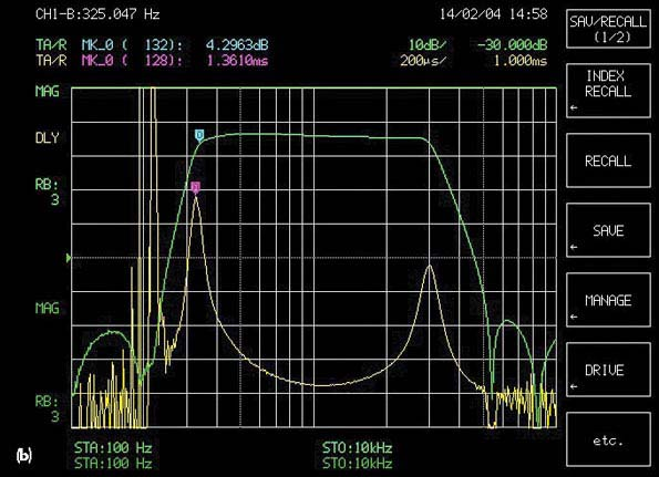 Build Your Own RC-Programmable Wide-Bandwidth Bandpass Filter