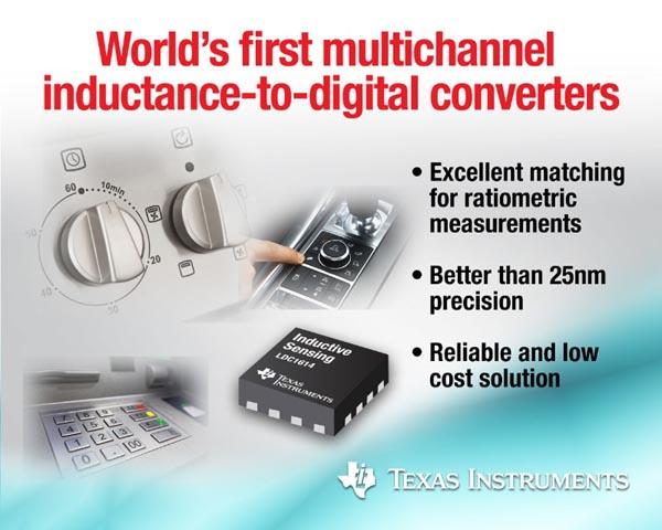 Texas Instruments - LDC1614