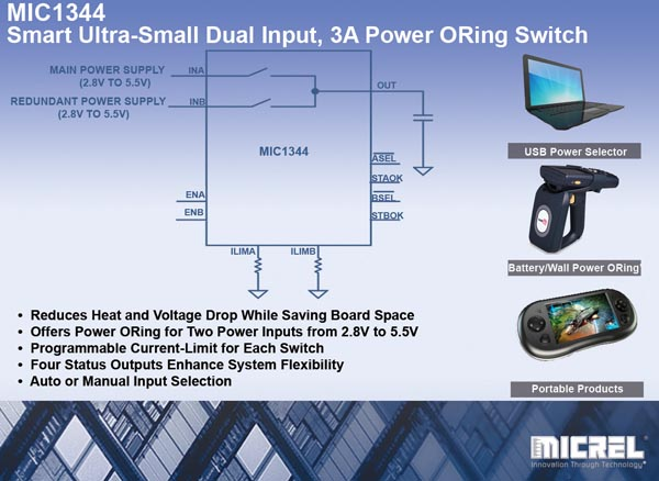 Micrel Launches Ultra-Small, Dual-Input, 3A Power ORing Smart Switch, Saving Valuable Board Space