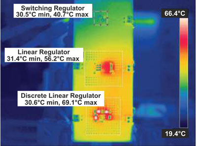 Linear versus switching regulators in industrial applications with a 24-V bus