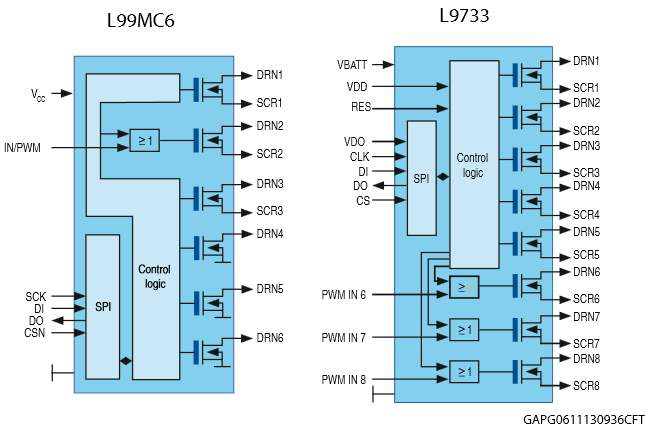 Block diagrams on the L99MC6 and L9733