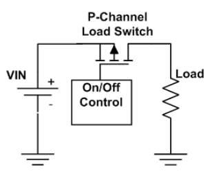 Example Load Switch Circuit