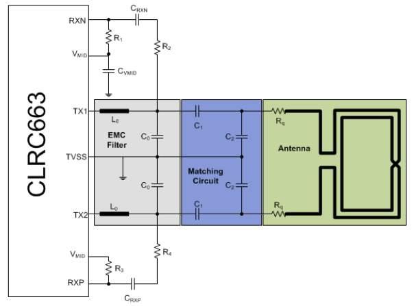 Antenna matching block diagram