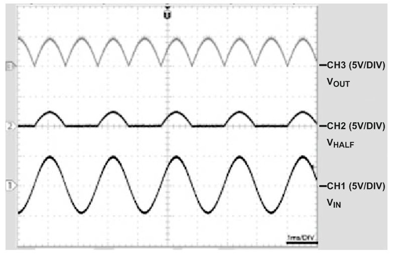 Precision full-wave signal rectifier needs no diodes