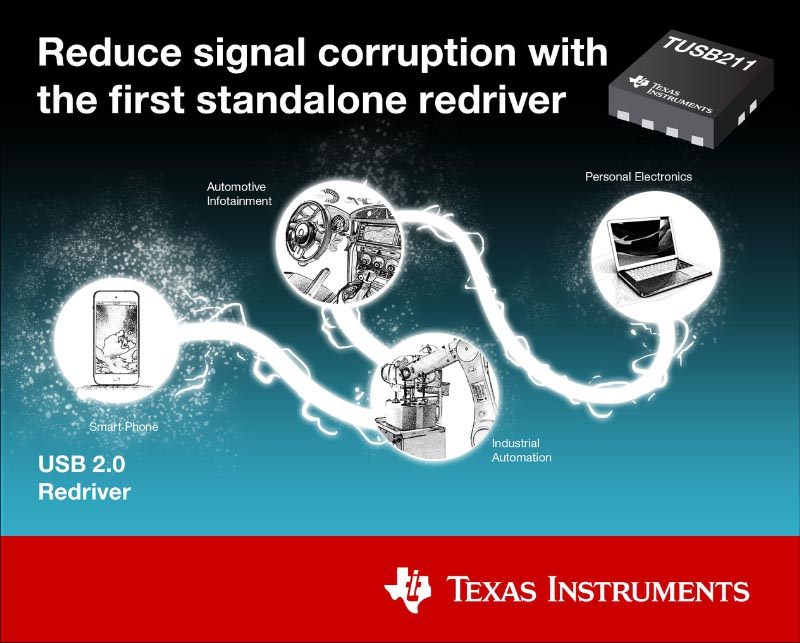 TI debuts the first stand-alone USB 2.0 redriver, improving signal integrity in automotive applications