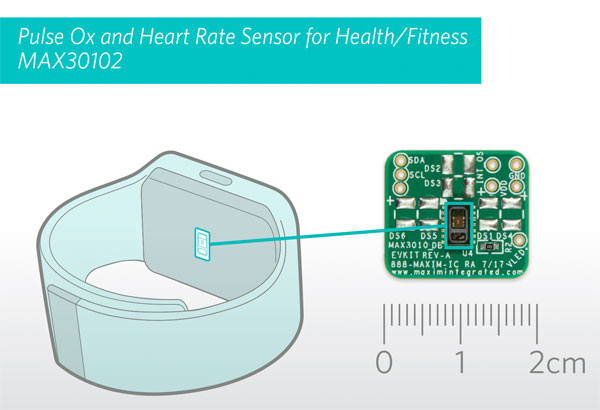 Pulse Oximeter and Heart Rate Integrated Sensor Module from Maxim