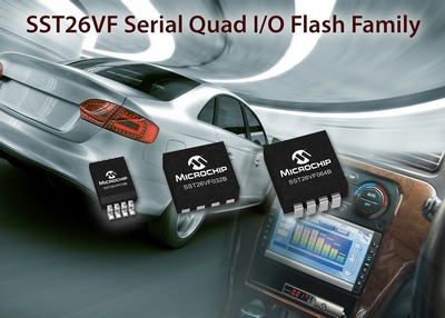 Microchip announced the introduction of automotive-grade NOR Flash SST26VF