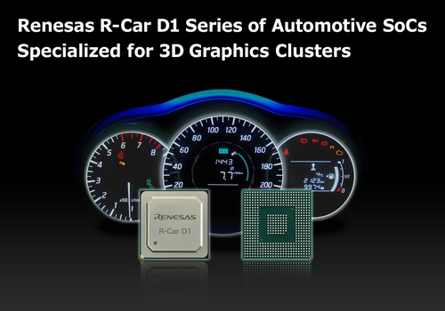 Renesas Electronics Releases R-Car D1 Series of Automotive SoCs Specialized for 3D Graphics Clusters