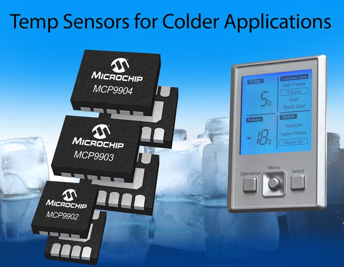 Measurements of Lower-Temperature, Outdoor and Industrial Applications Achieve Greater Accuracy With Microchip's MCP990X Multi-Channel Temp Sensor Family
