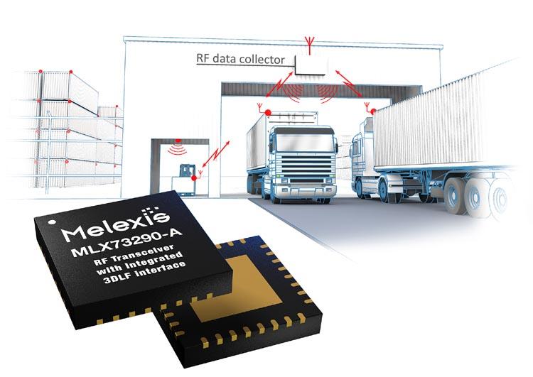 Melexis предлагает инновационное беспроводное решение для систем ограничения доступа и других устройств