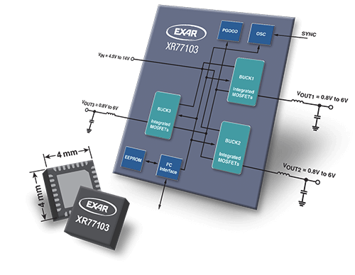 Triple-Channel Universal PMIC Supports Low Power FPGA and