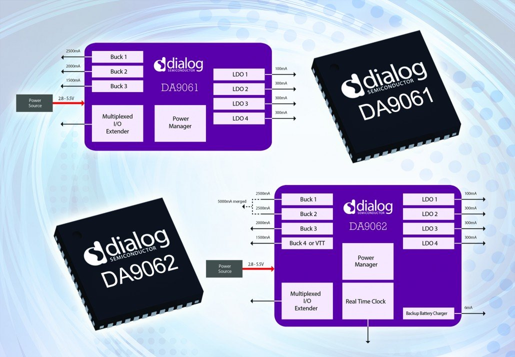 Dialog Semiconductor - DA9061, DA9062