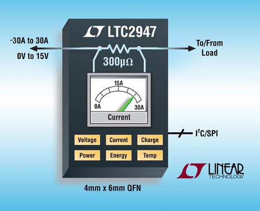 Linear Technology - LTC2947
