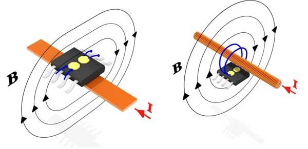 Принцип работы датчика тока с технологией IMC-Hall