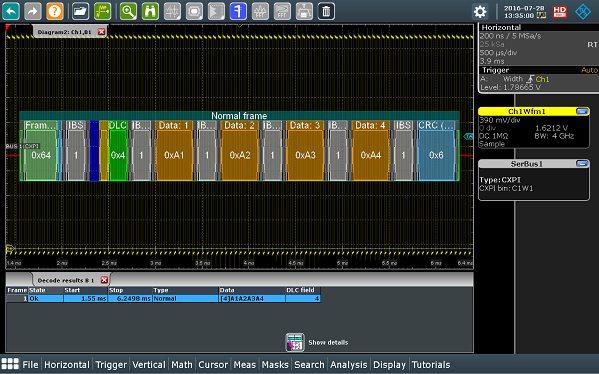 Analyzing CXPI interfaces for automotive applications using oscilloscopes from Rohde & Schwarz