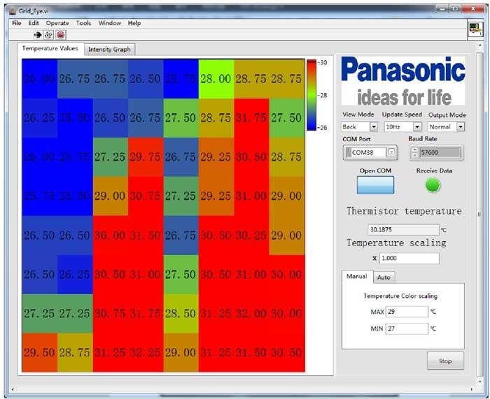 Прикладное ПО для отладочного набора Grid-Eye Evaluation Kit