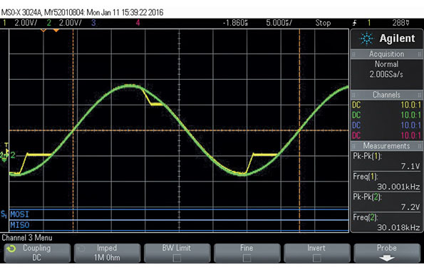 Op Amps Make Precision Clipper, Protect ADC