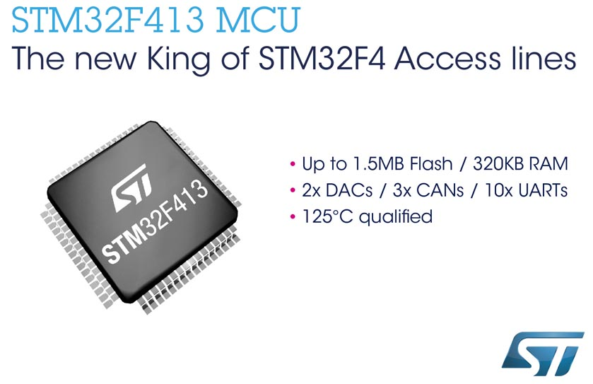 STMicroelectronics Extends Feature Integration Flexibility STM32F4
