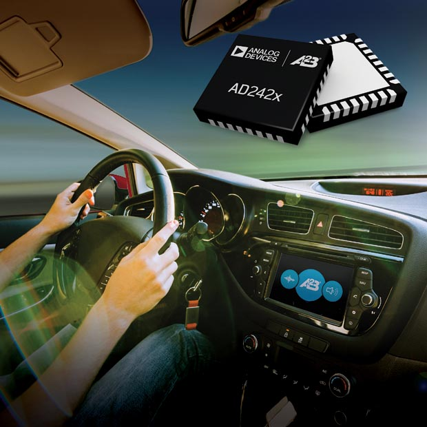 Analog Devices' Expanded Series of A<sup>2</sup>B Transceivers Significantly Improves Bus-bandwidth Utilization
