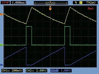 How to measure capacity versus bias voltage on MLCCs