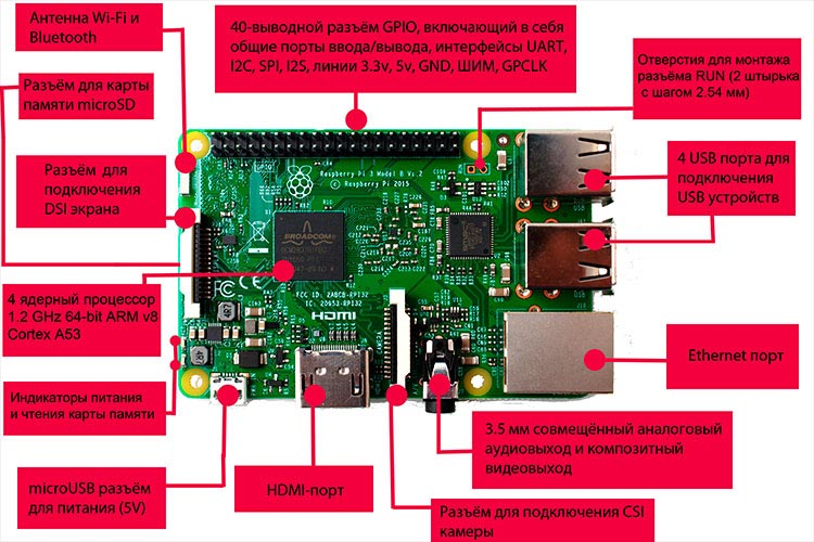 Настраиваем Raspberry Pi 3 и программируем светофор