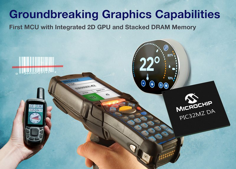 Microchip Introduces the Industry's First MCU with Integrated 2D GPU and Integrated DDR2 Memory for Groundbreaking Graphics Capabilities
