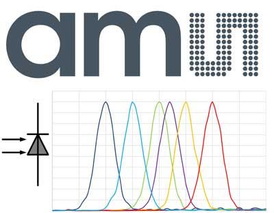 Анализируем спектр света с датчиками AS7262 и AS7263 от ams